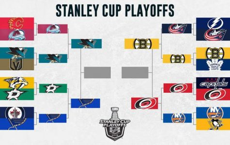 Stanley Cup Playoffs - Update